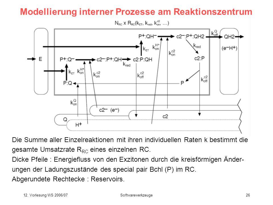 12. Vorlesung WS 2006/07Softwarewerkzeuge26 Modellierung interner Prozesse am Reaktionszentrum Die Summe aller Einzelreaktionen mit ihren individuelle