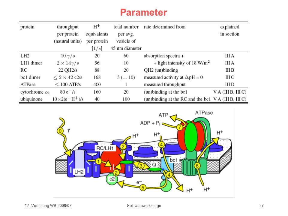 12. Vorlesung WS 2006/07Softwarewerkzeuge27 Parameter