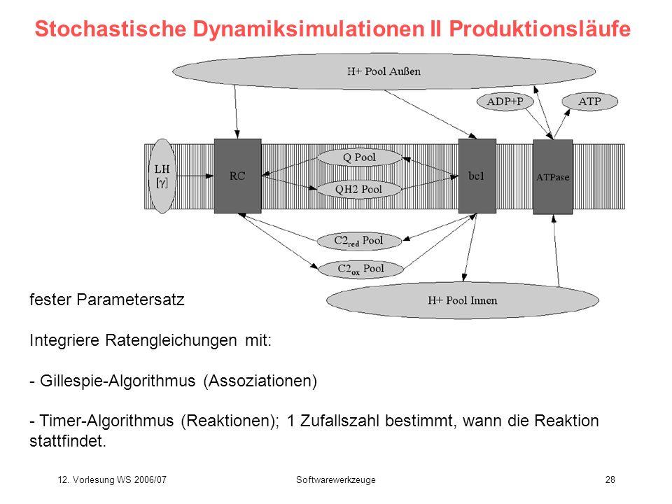 12. Vorlesung WS 2006/07Softwarewerkzeuge28 Stochastische Dynamiksimulationen II Produktionsläufe fester Parametersatz Integriere Ratengleichungen mit