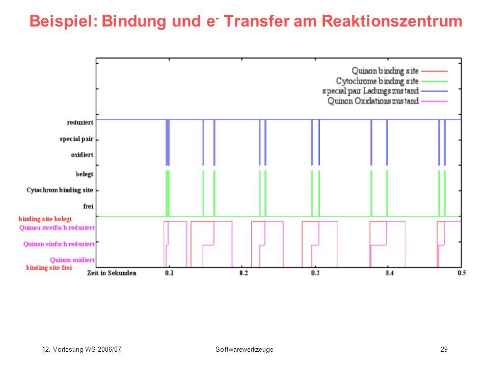 12. Vorlesung WS 2006/07Softwarewerkzeuge29 Beispiel: Bindung und e - Transfer am Reaktionszentrum