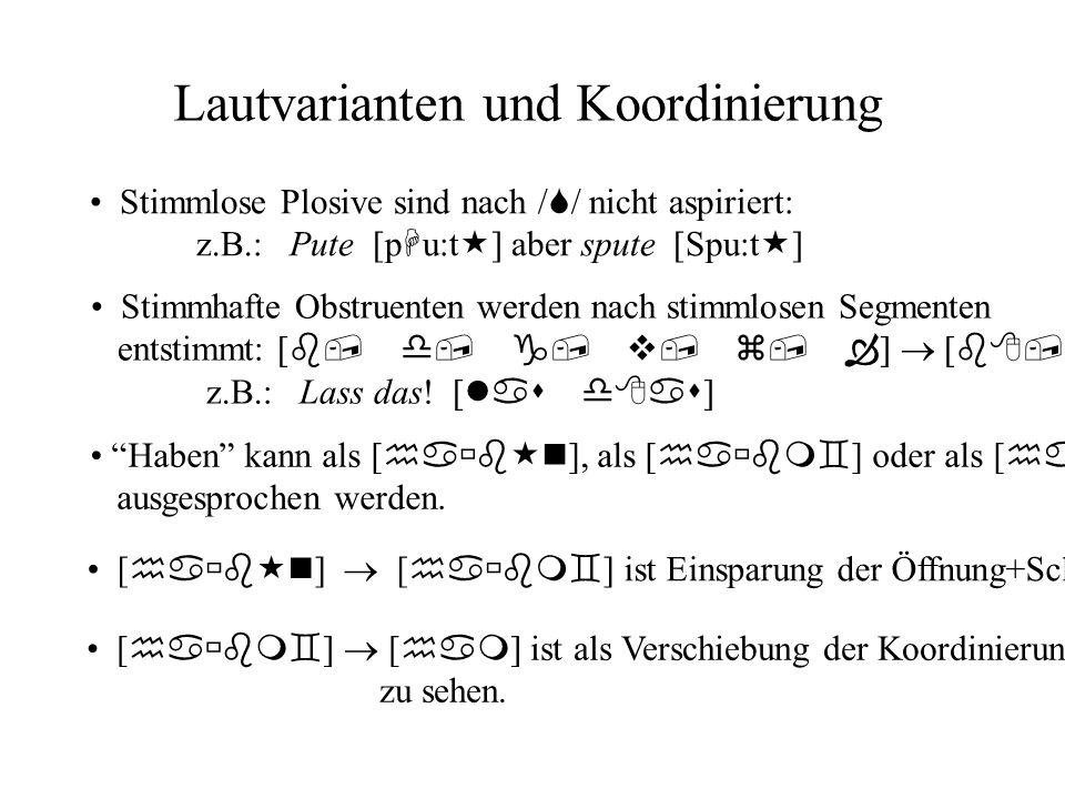 Stimmlose Plosive sind nach / S / nicht aspiriert: z.B.: Pute [p u:t ] aber spute [Spu:t ] Lautvarianten und Koordinierung [ ha b n ] [ ha bm ] ist Ei