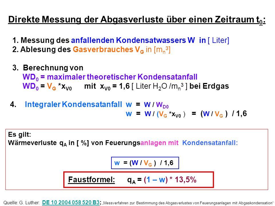 Direkte Messung der Abgasverluste über einen Zeitraum t 0 : 1.
