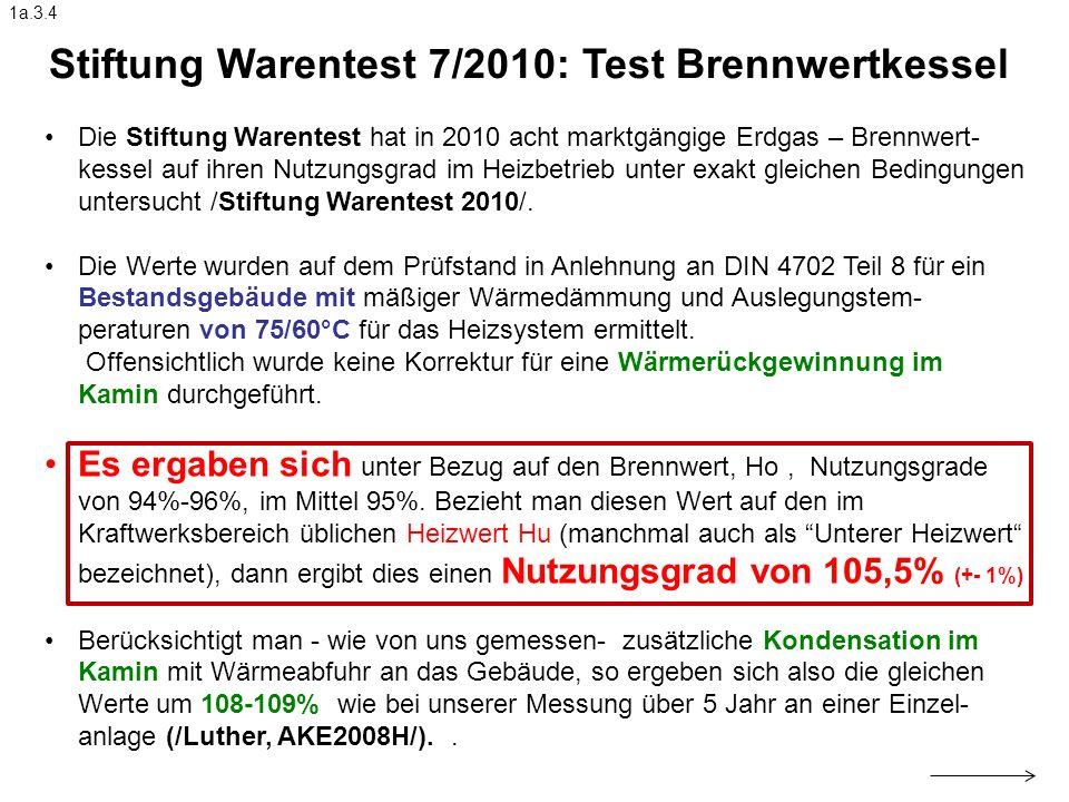 Die Stiftung Warentest hat in 2010 acht marktgängige Erdgas – Brennwert- kessel auf ihren Nutzungsgrad im Heizbetrieb unter exakt gleichen Bedingungen untersucht /Stiftung Warentest 2010/.