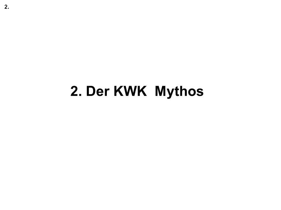 2. Der KWK Mythos 2.