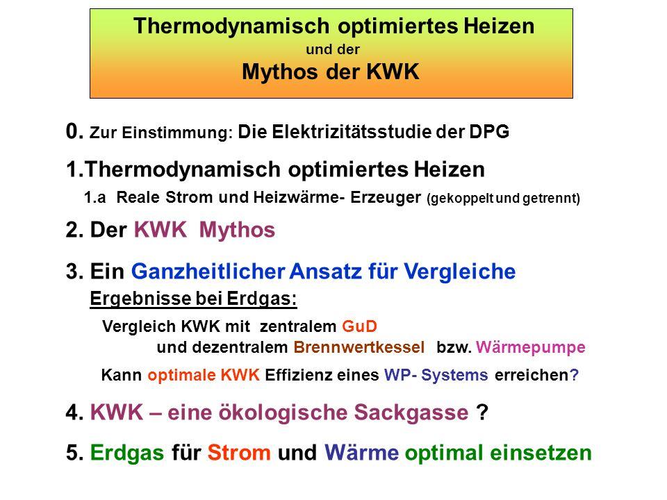 Wie gut sind moderne Feuerungsanlagen ? 1a.3 Erdgas- Brennwertkessel