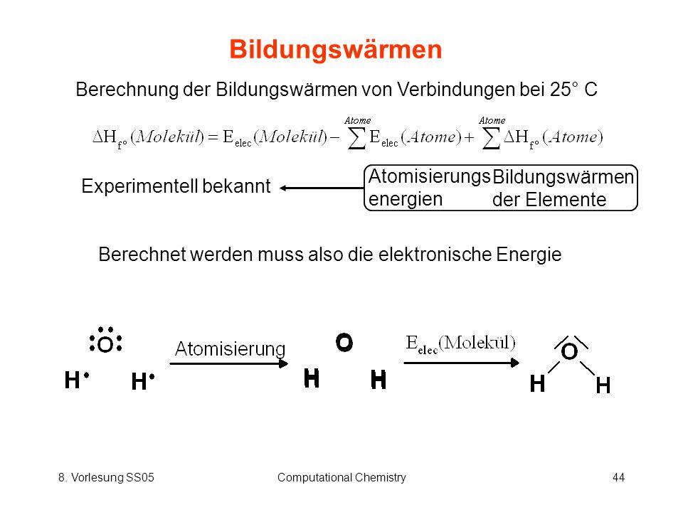 8. Vorlesung SS05Computational Chemistry44 Bildungswärmen Berechnung der Bildungswärmen von Verbindungen bei 25° C Atomisierungs energien Bildungswärm