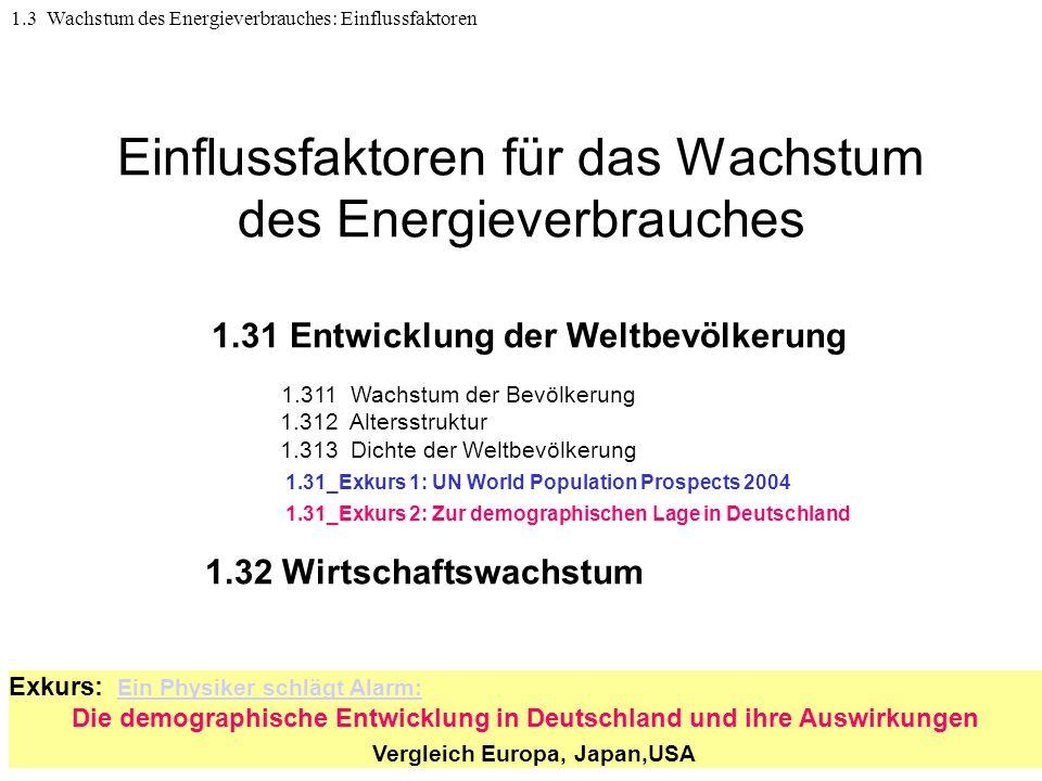 Einflussfaktoren für das Wachstum des Energieverbrauches 1.3 Wachstum des Energieverbrauches: Einflussfaktoren 1.31 Entwicklung der Weltbevölkerung 1.