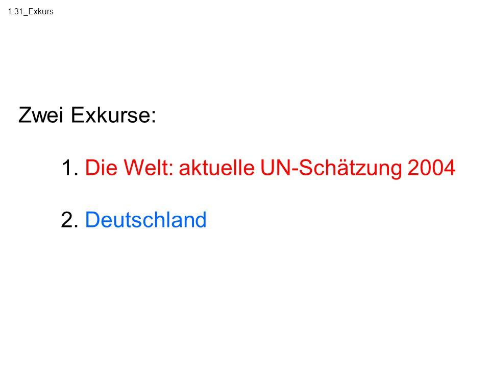 Zwei Exkurse: 1. Die Welt: aktuelle UN-Schätzung 2004 2. Deutschland 1.31_Exkurs