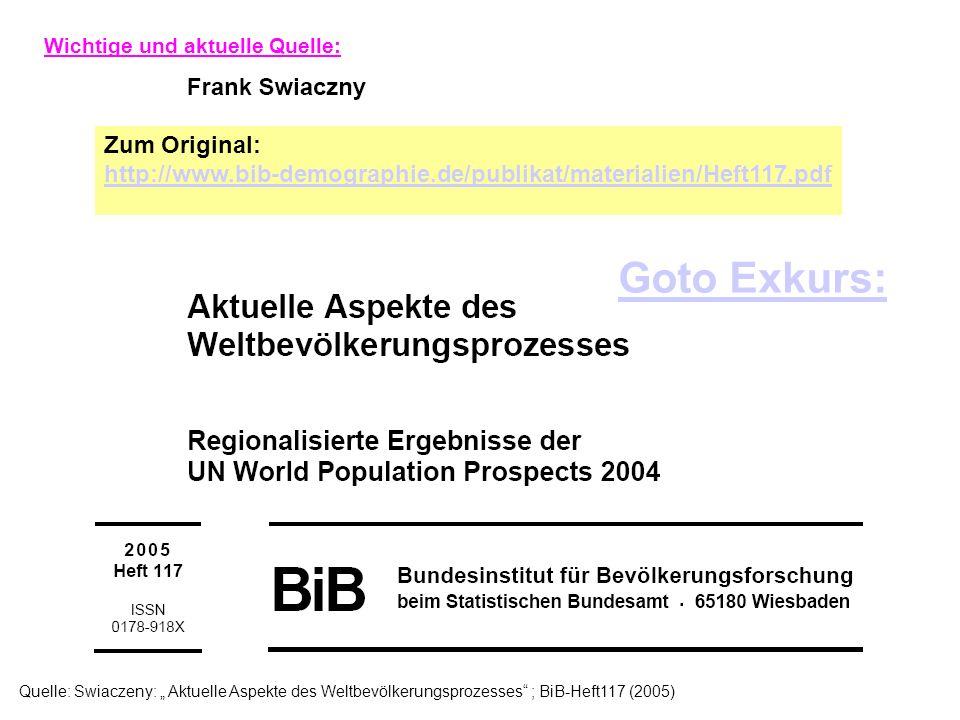 Wichtige und aktuelle Quelle: Zum Original: http://www.bib-demographie.de/publikat/materialien/Heft117.pdf Quelle: Swiaczeny: Aktuelle Aspekte des Wel