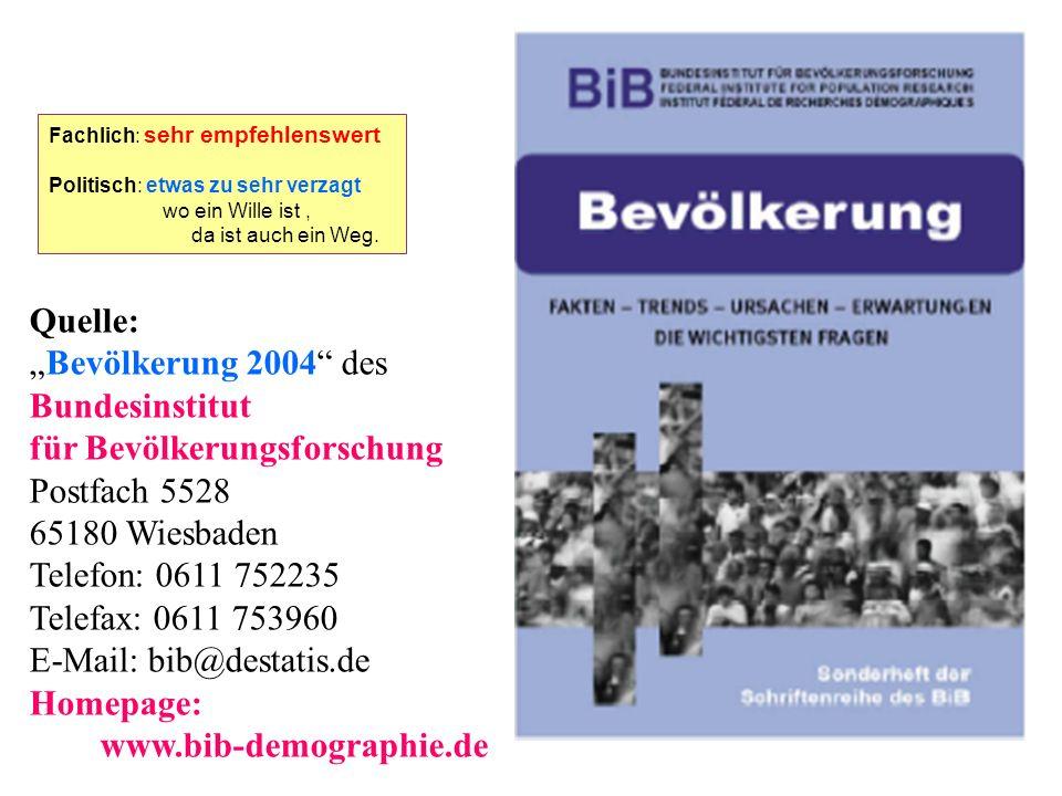 Quelle:Bevölkerung 2004 des Bundesinstitut für Bevölkerungsforschung Postfach 5528 65180 Wiesbaden Telefon: 0611 752235 Telefax: 0611 753960 E-Mail: b