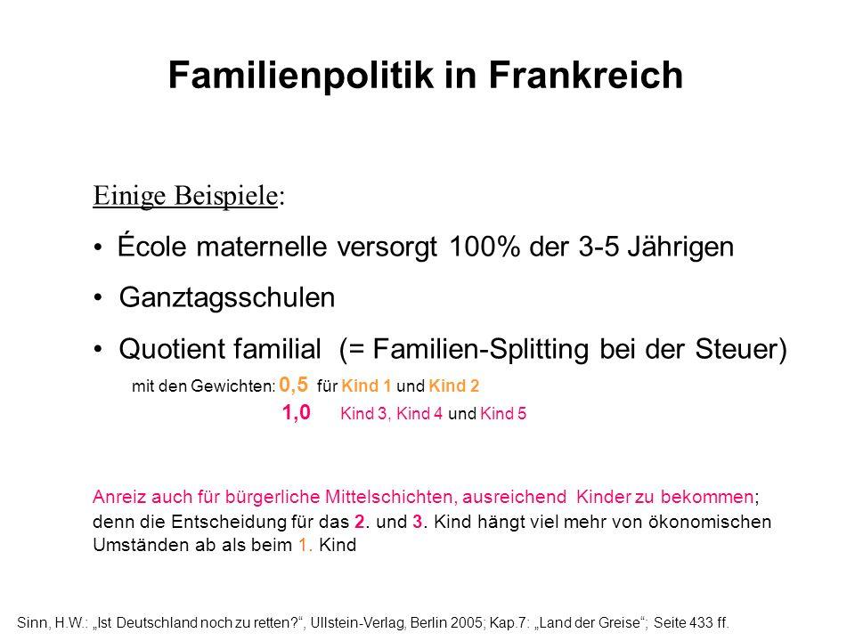 Sinn, H.W.: Ist Deutschland noch zu retten?, Ullstein-Verlag, Berlin 2005; Kap.7: Land der Greise; Seite 433 ff. Familienpolitik in Frankreich Einige
