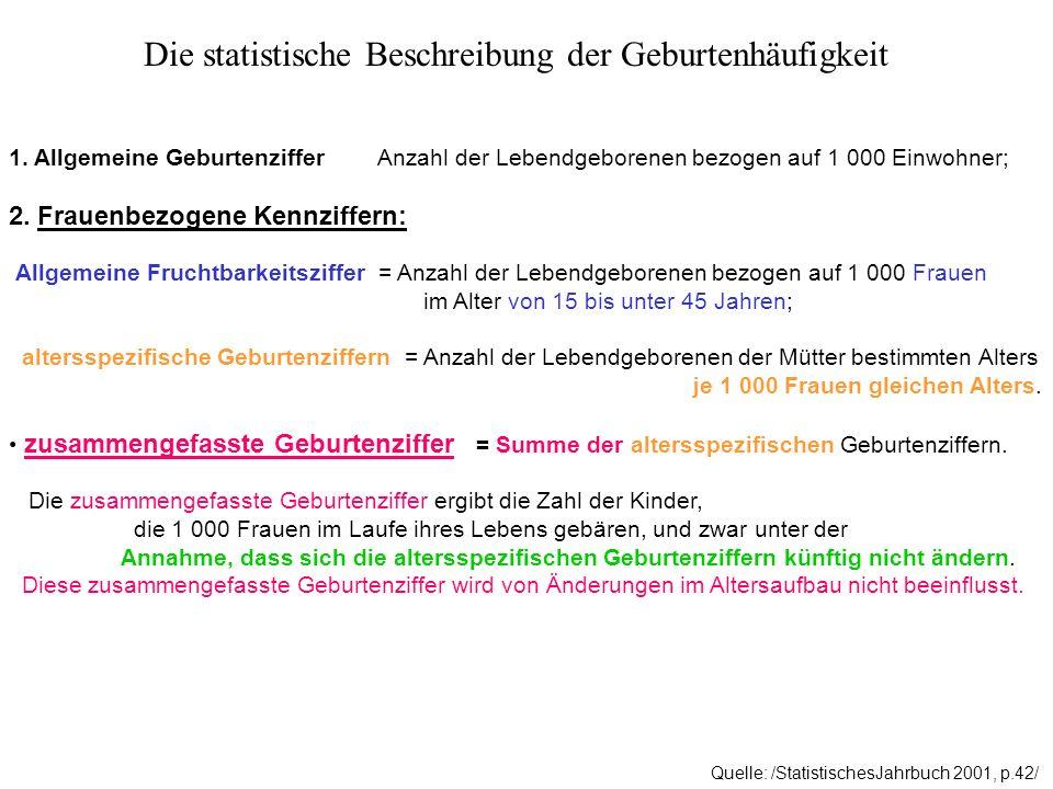 Die statistische Beschreibung der Geburtenhäufigkeit Quelle: /StatistischesJahrbuch 2001, p.42/ 1. Allgemeine Geburtenziffer Anzahl der Lebendgeborene