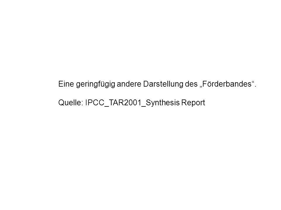 Eine geringfügig andere Darstellung des Förderbandes. Quelle: IPCC_TAR2001_Synthesis Report