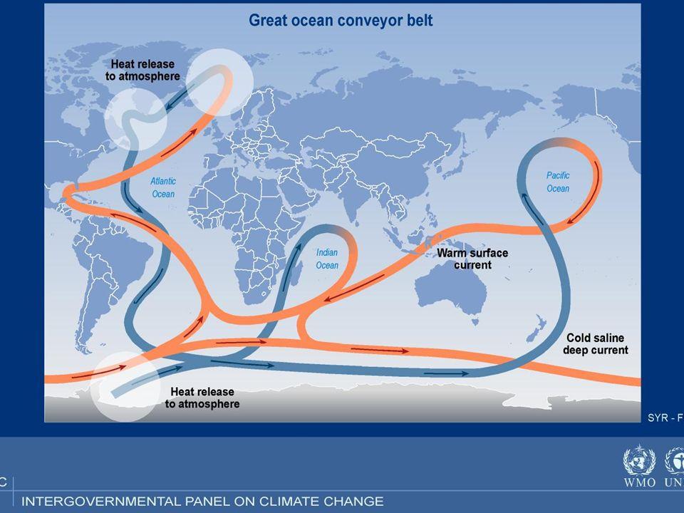 IPCC2001_TAR1_Fig1.2 Figure 1.2: