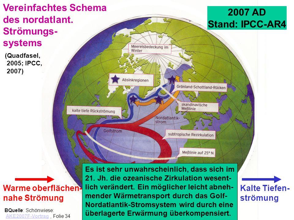 Vereinfachtes Schema des nordatlant. Strömungs- systems Warme oberflächen- nahe Strömung Kalte Tiefen- strömung (Quadfasel, 2005; IPCC, 2007) Es ist s