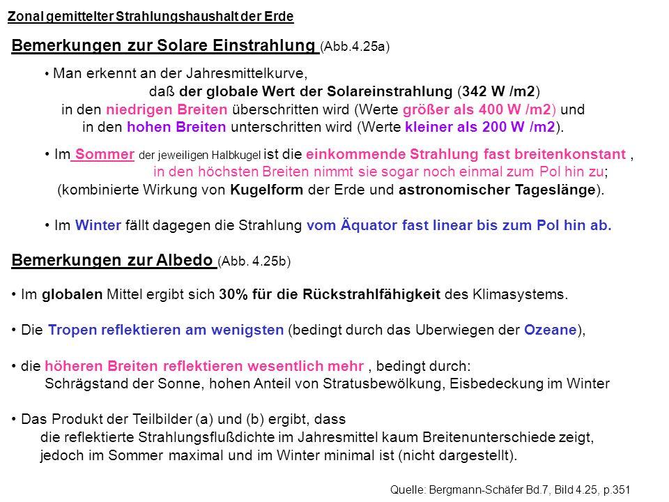 Zonal gemittelter Strahlungshaushalt der Erde Quelle: Bergmann-Schäfer Bd.7, Bild 4.25, p.351 Bemerkungen zur Solare Einstrahlung (Abb.4.25a) Man erke