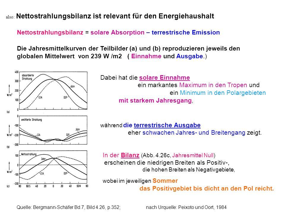 Quelle: Bergmann-Schäfer Bd.7, Bild 4.26, p.352; nach Urquelle: Peixoto und Oort, 1984 also: Nettostrahlungsbilanz ist relevant für den Energiehaushal
