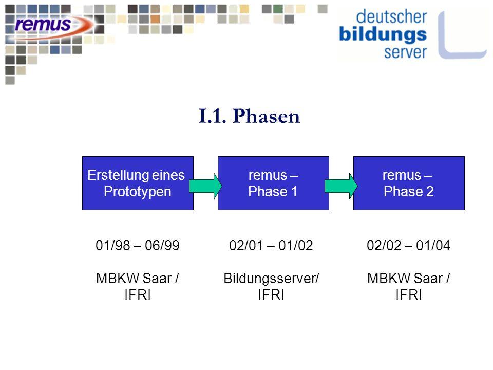 I.1. Phasen Erstellung eines Prototypen remus – Phase 1 remus – Phase 2 01/98 – 06/99 MBKW Saar / IFRI 02/01 – 01/02 Bildungsserver/ IFRI 02/02 – 01/0