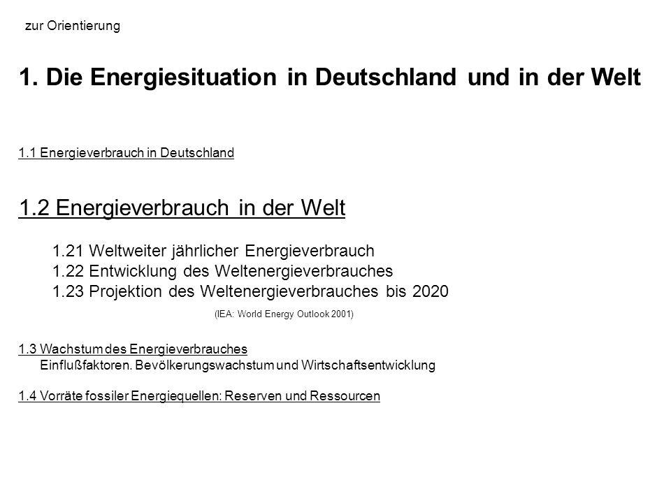 Energieverbrauch in der Welt 1.2 1.21 Weltweiter jährlicher Energieverbrauch 1.22 Entwicklung des Weltenergieverbrauches 1.23 Projektion des Weltenergieverbrauches bis 2020