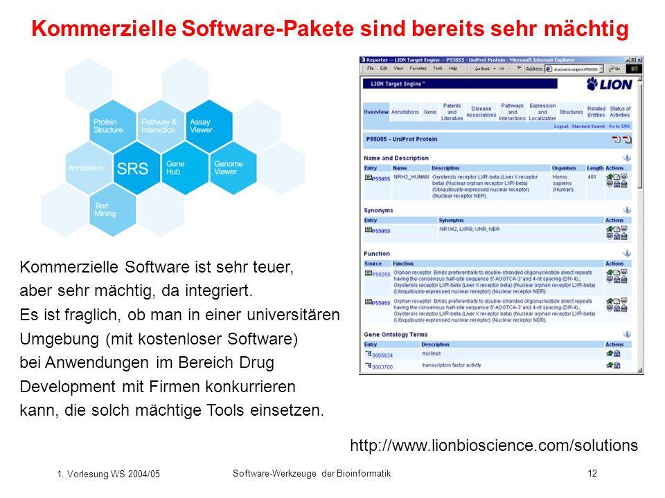 1. Vorlesung WS 2004/05 Software-Werkzeuge der Bioinformatik12 http://www.lionbioscience.com/solutions Kommerzielle Software-Pakete sind bereits sehr