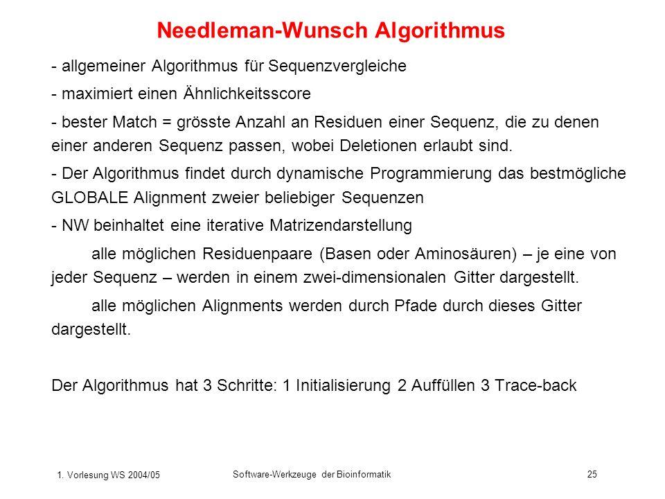 1. Vorlesung WS 2004/05 Software-Werkzeuge der Bioinformatik25 Needleman-Wunsch Algorithmus - allgemeiner Algorithmus für Sequenzvergleiche - maximier
