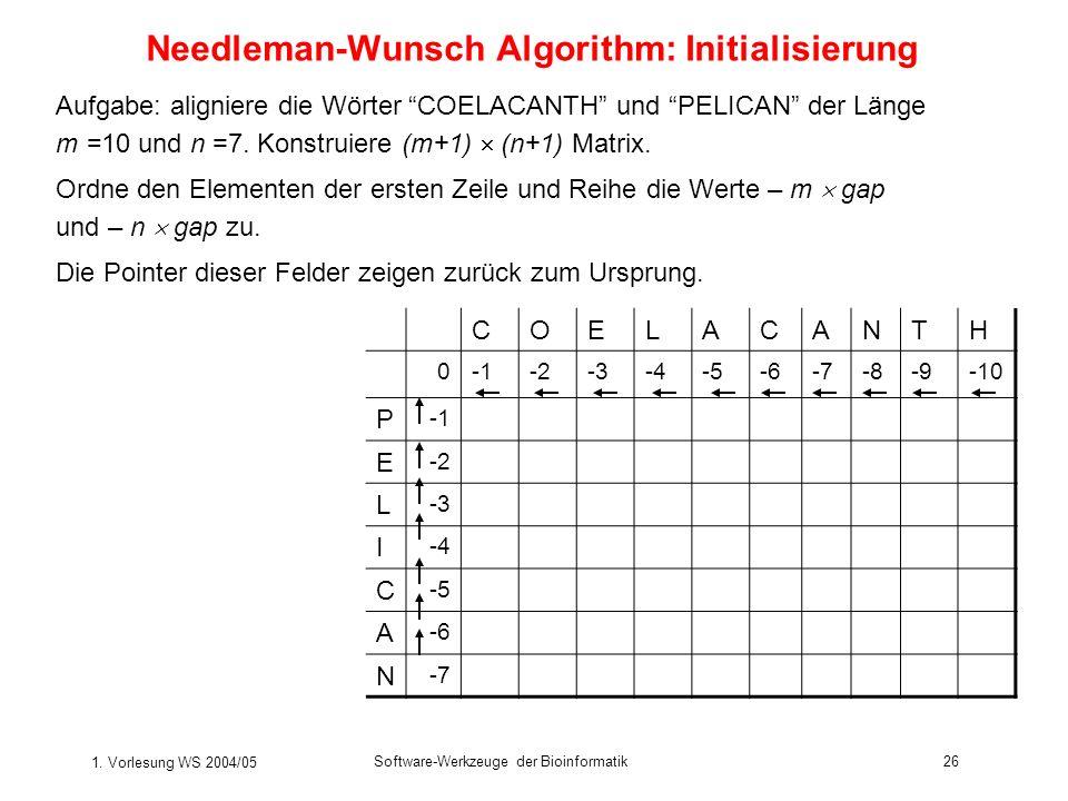 1. Vorlesung WS 2004/05 Software-Werkzeuge der Bioinformatik26 Needleman-Wunsch Algorithm: Initialisierung Aufgabe: aligniere die Wörter COELACANTH un