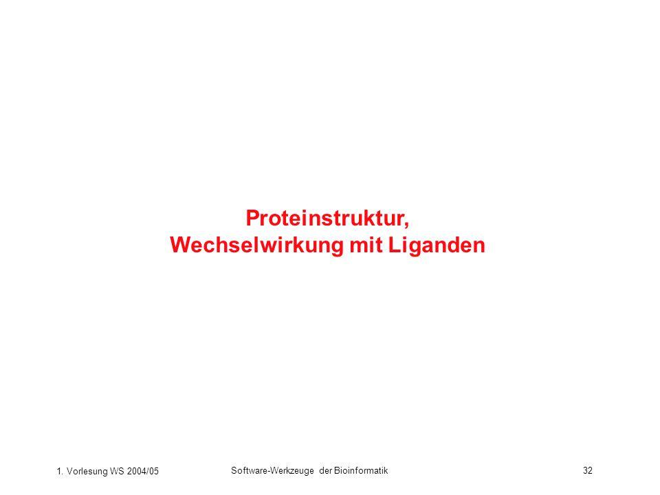 1. Vorlesung WS 2004/05 Software-Werkzeuge der Bioinformatik32 Proteinstruktur, Wechselwirkung mit Liganden