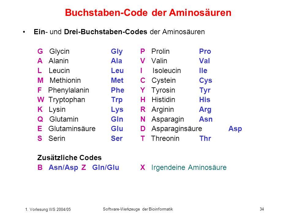 1. Vorlesung WS 2004/05 Software-Werkzeuge der Bioinformatik34 Ein- und Drei-Buchstaben-Codes der Aminosäuren G GlycinGlyP ProlinPro A AlaninAlaV Vali