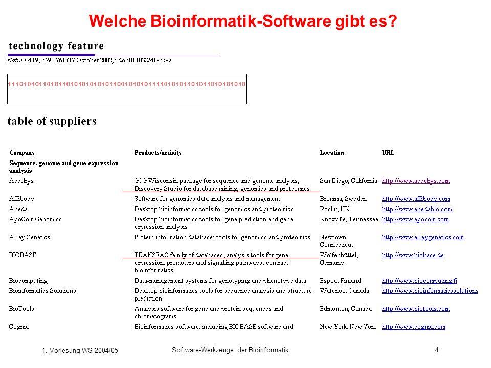 1. Vorlesung WS 2004/05 Software-Werkzeuge der Bioinformatik4 Welche Bioinformatik-Software gibt es?