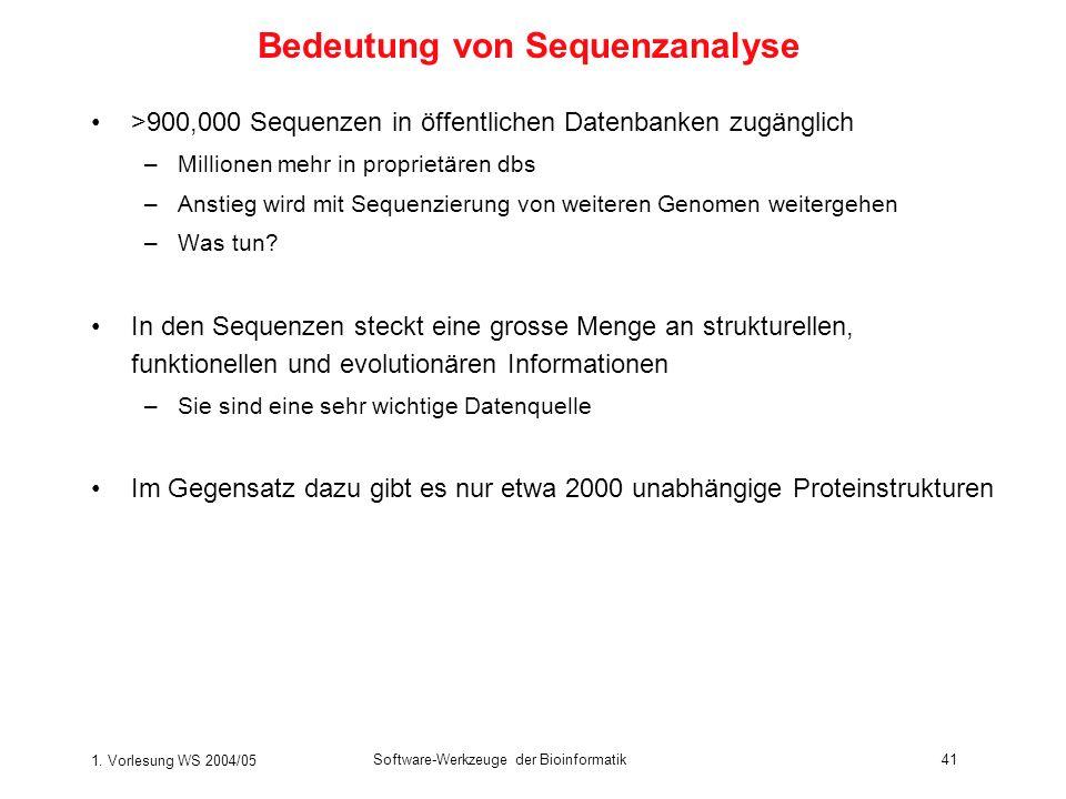 1. Vorlesung WS 2004/05 Software-Werkzeuge der Bioinformatik41 >900,000 Sequenzen in öffentlichen Datenbanken zugänglich –Millionen mehr in proprietär