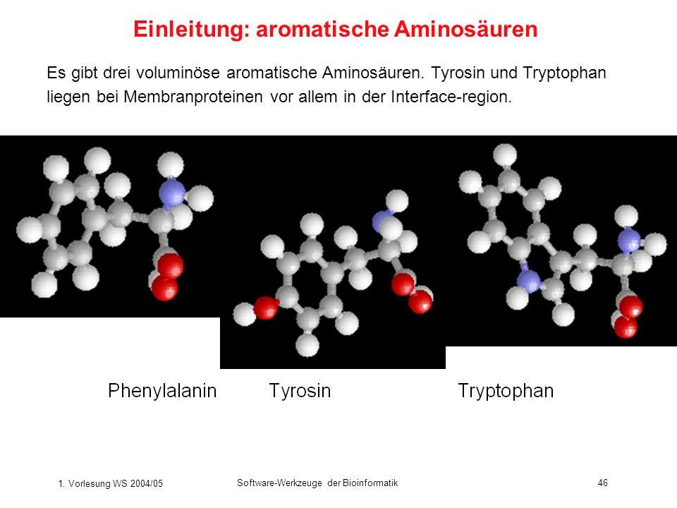 1. Vorlesung WS 2004/05 Software-Werkzeuge der Bioinformatik46 Es gibt drei voluminöse aromatische Aminosäuren. Tyrosin und Tryptophan liegen bei Memb