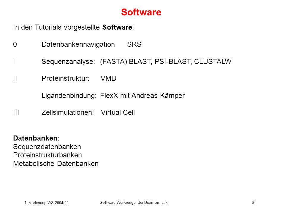 1. Vorlesung WS 2004/05 Software-Werkzeuge der Bioinformatik64 Software In den Tutorials vorgestellte Software: 0DatenbankennavigationSRS ISequenzanal