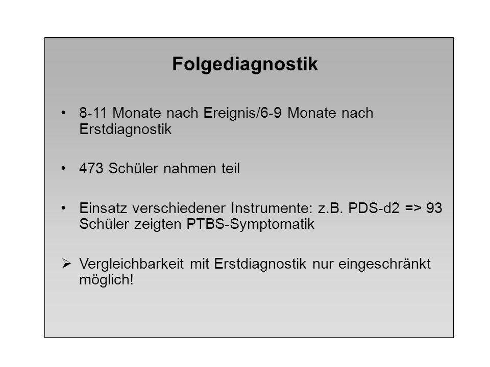 Folgediagnostik 8-11 Monate nach Ereignis/6-9 Monate nach Erstdiagnostik 473 Schüler nahmen teil Einsatz verschiedener Instrumente: z.B. PDS-d2 => 93