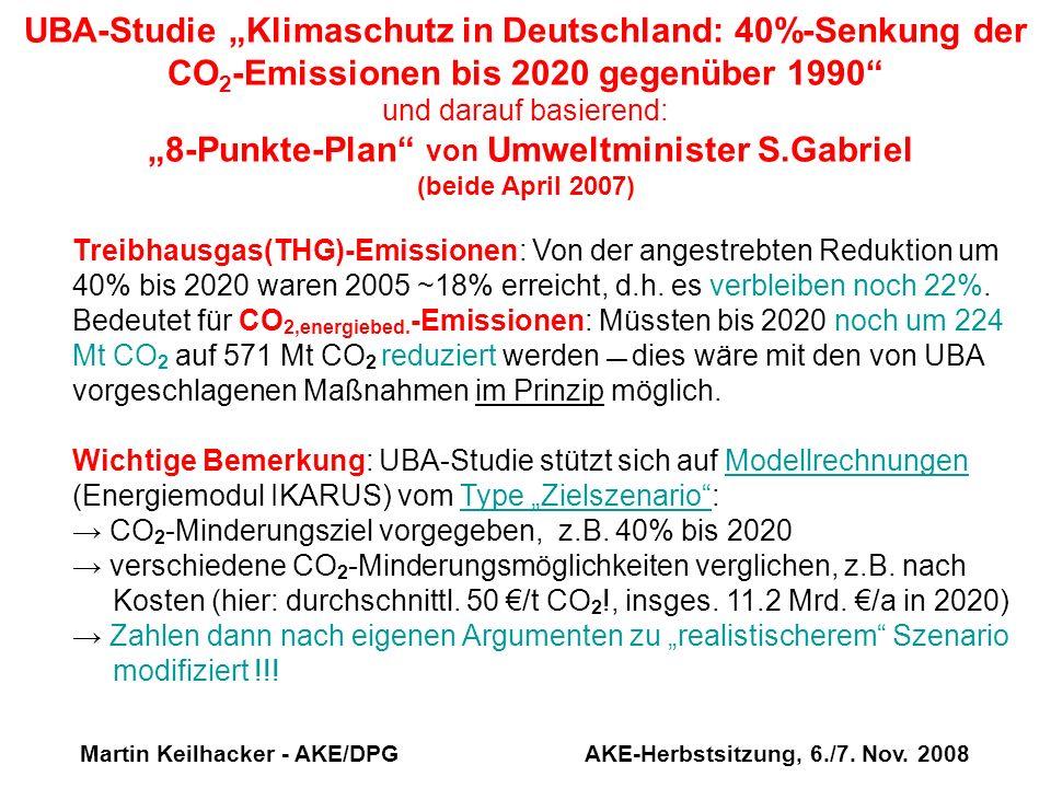 Martin Keilhacker - AKE/DPG AKE-Herbstsitzung, 6./7. Nov. 2008 Treibhausgas(THG)-Emissionen: Von der angestrebten Reduktion um 40% bis 2020 waren 2005