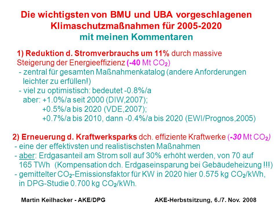 Martin Keilhacker - AKE/DPG AKE-Herbstsitzung, 6./7. Nov. 2008 Die wichtigsten von BMU und UBA vorgeschlagenen Klimaschutzmaßnahmen für 2005-2020 mit