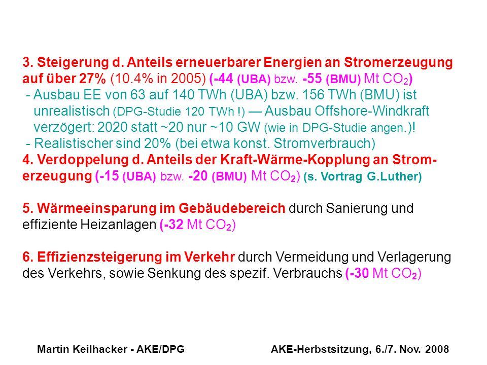 Martin Keilhacker - AKE/DPG AKE-Herbstsitzung, 6./7. Nov. 2008 3. Steigerung d. Anteils erneuerbarer Energien an Stromerzeugung auf über 27% (10.4% in