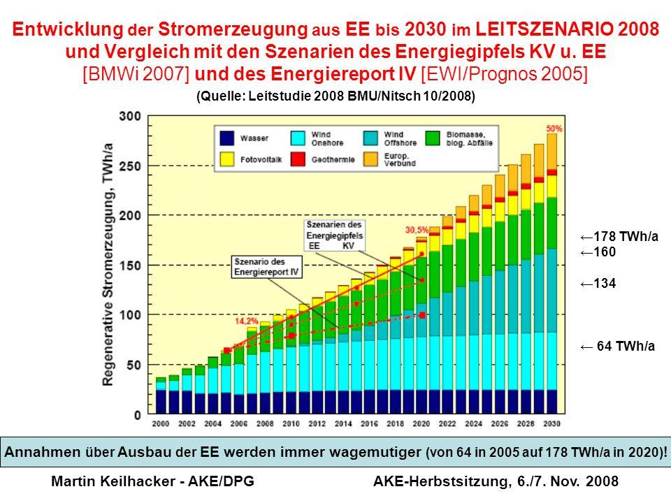 Martin Keilhacker - AKE/DPG AKE-Herbstsitzung, 6./7. Nov. 2008 Entwicklung der Stromerzeugung aus EE bis 2030 im LEITSZENARIO 2008 und Vergleich mit d