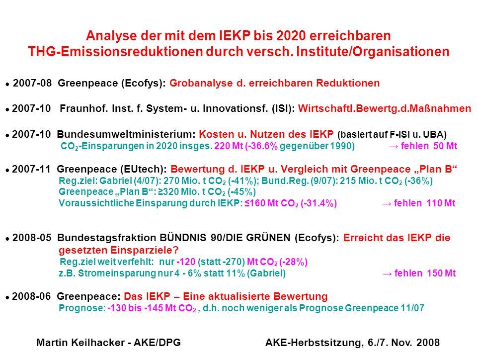 Martin Keilhacker - AKE/DPG AKE-Herbstsitzung, 6./7. Nov. 2008 Analyse der mit dem IEKP bis 2020 erreichbaren THG-Emissionsreduktionen durch versch. I