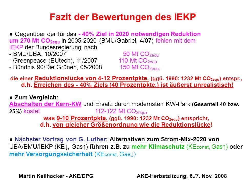 Martin Keilhacker - AKE/DPG AKE-Herbstsitzung, 6./7. Nov. 2008 Gegenüber der für das - 40% Ziel in 2020 notwendigen Reduktion um 270 Mt CO 2equ in 200