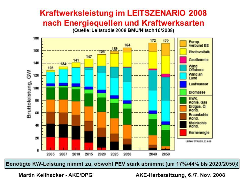 Martin Keilhacker - AKE/DPG AKE-Herbstsitzung, 6./7. Nov. 2008 Kraftwerksleistung im LEITSZENARIO 2008 nach Energiequellen und Kraftwerksarten (Quelle
