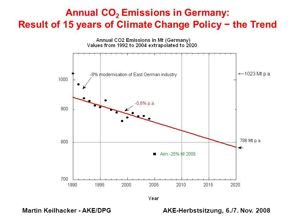 Schlussbemerkung Die für eine Begrenzung des Temperaturanstiegs auf der Erdober- fläche auf 2 Grad Celsius notwendigen Klimaziele, nämlich eine Reduktion der Treibhausgas-Emissionen in Deutschland (und den übrigen Industrieländern) um 40% bis zum Jahr 2020 und um 80% bis zum Jahr 2050 sind auch bei großen Anstrengungen nicht er- reichbar, wenn am derzeit beschlossenen Zeitplan für den Ausstieg aus der Kernenergie festgehalten wird.