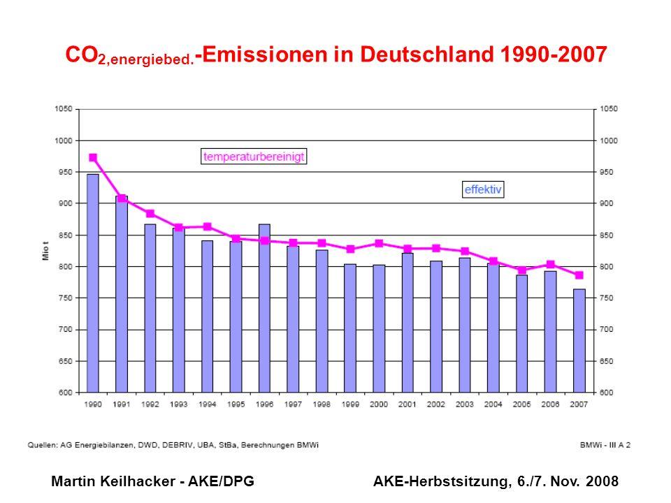 Martin Keilhacker - AKE/DPG AKE-Herbstsitzung, 6./7. Nov. 2008 CO 2,energiebed. -Emissionen in Deutschland 1990-2007