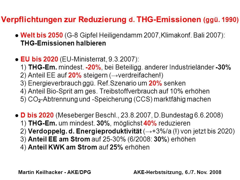 Martin Keilhacker - AKE/DPG AKE-Herbstsitzung, 6./7. Nov. 2008 Verpflichtungen zur Reduzierung d. THG-Emissionen (ggü. 1990) Welt bis 2050 (G-8 Gipfel
