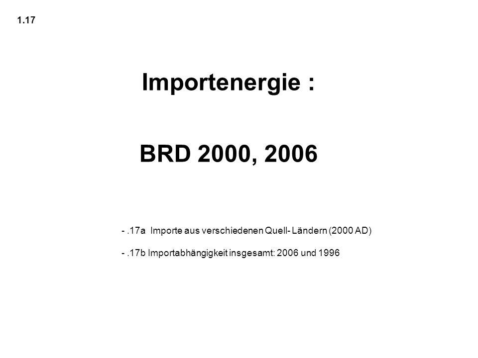 Importenergie : BRD 2000, 2006 1.17 -.17a Importe aus verschiedenen Quell- Ländern (2000 AD) -.17b Importabhängigkeit insgesamt: 2006 und 1996
