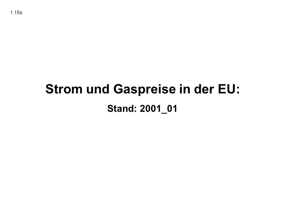 Strom und Gaspreise in der EU: Stand: 2001_01 1.18a