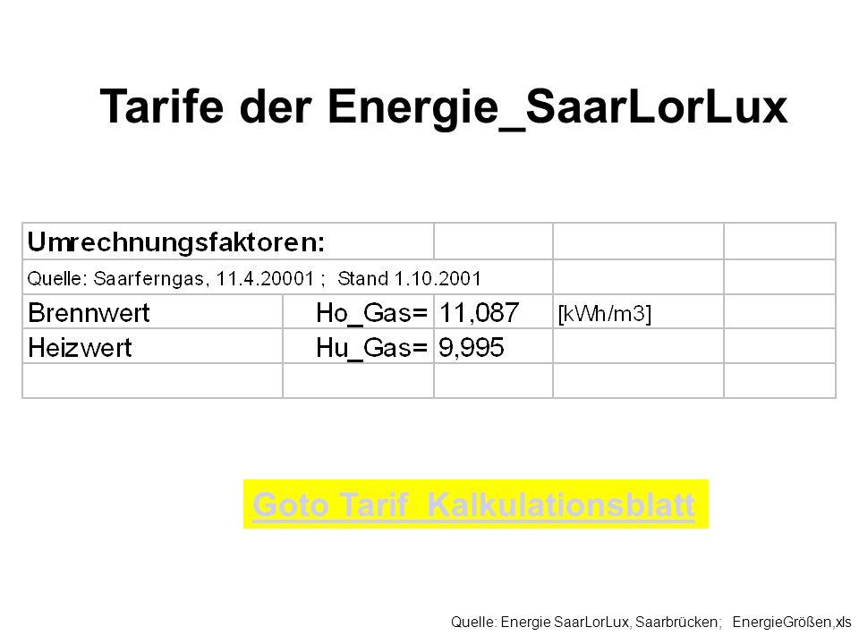 Quelle: Energie SaarLorLux, Saarbrücken; EnergieGrößen,xls Tarife der Energie_SaarLorLux Goto Tarif_Kalkulationsblatt