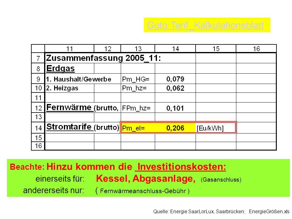 Quelle: Energie SaarLorLux, Saarbrücken; EnergieGrößen,xls Goto Tarif_Kalkulationsblatt Beachte: Hinzu kommen die Investitionskosten: einerseits für: