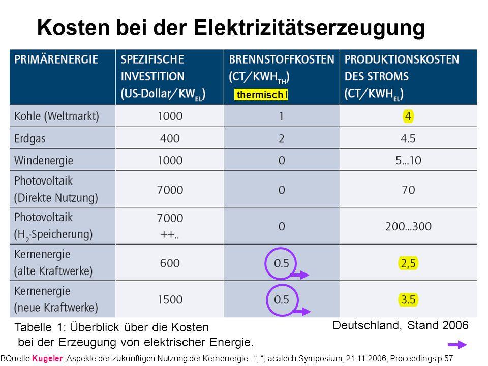 BQuelle:Kugeler Aspekte der zukünftigen Nutzung der Kernenergie...; ; acatech Symposium, 21.11.2006, Proceedings p.57 Kosten bei der Elektrizitätserze