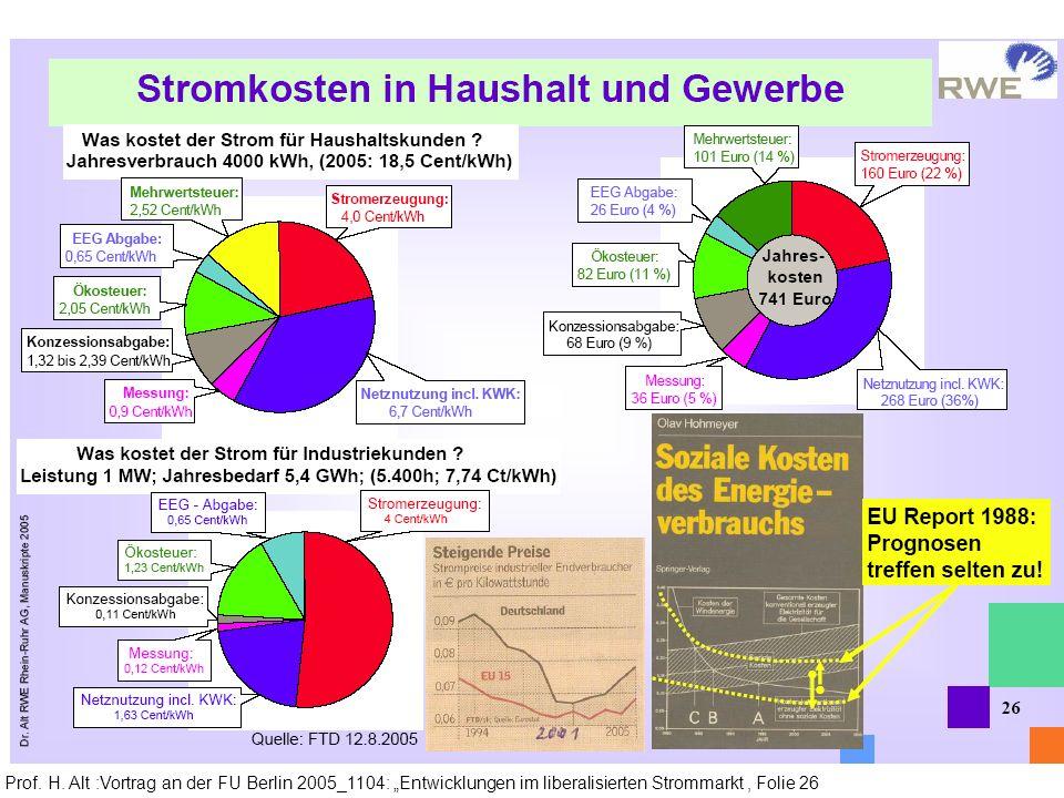 Prof. H. Alt :Vortrag an der FU Berlin 2005_1104: Entwicklungen im liberalisierten Strommarkt, Folie 26