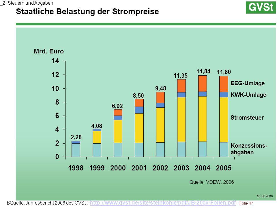 _2 Steuern und Abgaben BQuelle: Jahresbericht 2006 des GVSt : http://www.gvst.de/site/steinkohle/pdf/JB-2006-Folien.pdf Folie 47 http://www.gvst.de/si